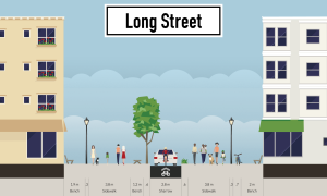 A idea for a better Long Street, dragged and dropped together in just a few minutes using Streetmix.