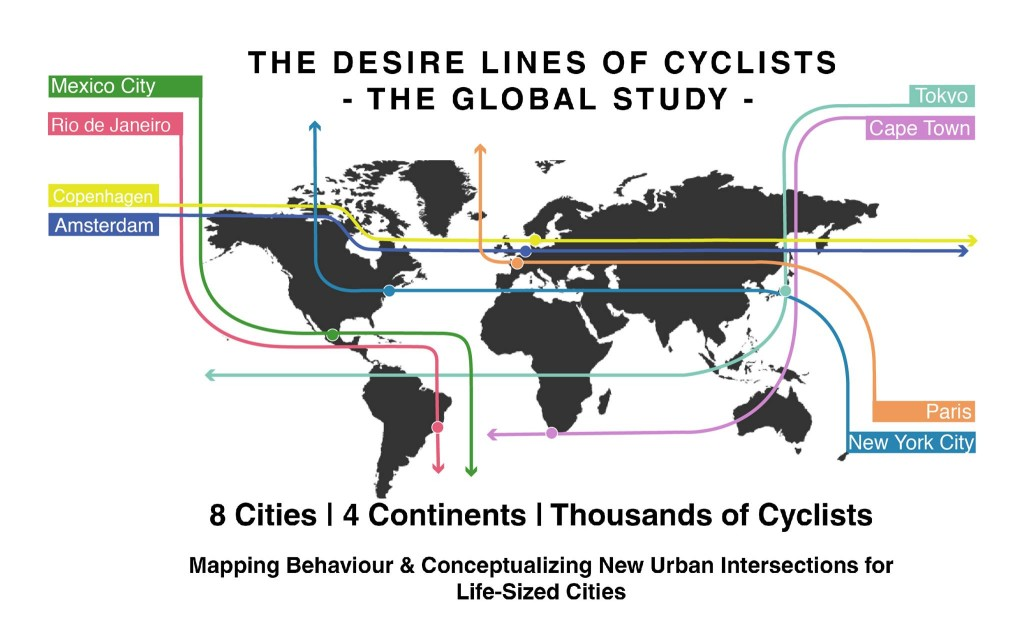 Copenhagenize Desire Line Global Study