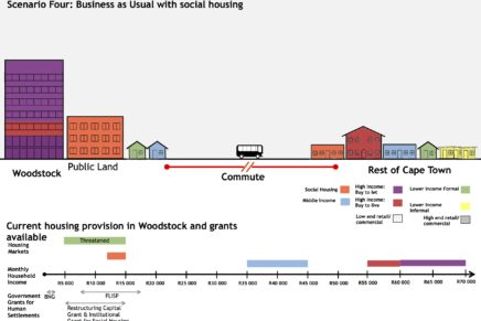 How can urban housing become more integrated in Cape Town : 8 Potential Scenarios